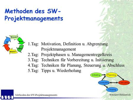 Weickert/Helmerich Methoden des SW-Projektmanagements 1.Tag: Motivation, Definition u. Abgrenzung Projektmanagement 2.Tag:Projektphasen u. Managementregelkreis.