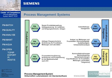 Center of Competence Process Management System, WinCC, PCS7 Process Management System Wirtschaftlich automatisieren mit Standardsoftware Siemens AG Industrial.