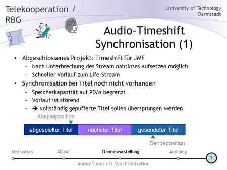 Telekooperation / RBG University of Technology Darmstadt Motivation AblaufThemenvorstellung Ausklang Audio-Timeshift Synchronisation 1 Audio-Timeshift.
