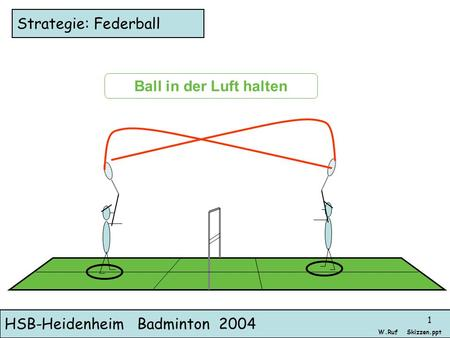 Strategie: Federball Ball in der Luft halten.