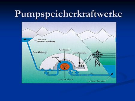 Kernfusionsreaktor funktionsweise