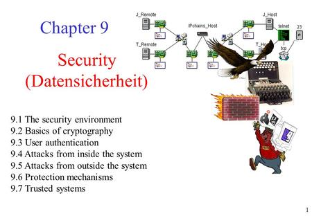 1 Security (Datensicherheit) Chapter 9 9.1 The security environment 9.2 Basics of cryptography 9.3 User authentication 9.4 Attacks from inside the system.
