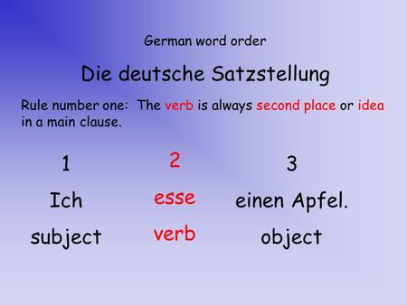 German word order Die deutsche Satzstellung Rule number one: The verb is always second place or idea in a main clause. 1 Ich subject 2 esse verb 3 einen.