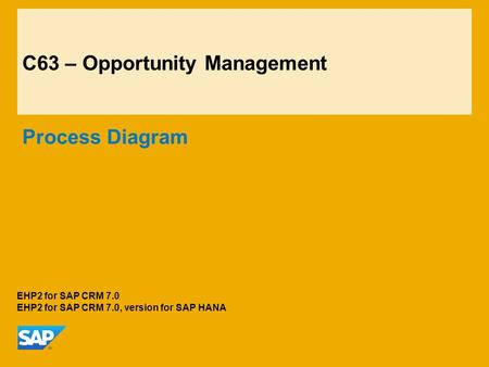 C63 – Opportunity Management Process Diagram EHP2 for SAP CRM 7.0 EHP2 for SAP CRM 7.0, version for SAP HANA.