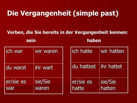 Die Vergangenheit (simple past)
