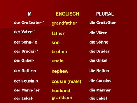 M ENGLISCH PLURAL grandfather father son brother uncle nephew