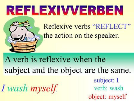 Reflexive verbs REFLECT the action on the speaker. A verb is reflexive when the subject and the object are the same. I wash myself. subject: I verb: wash.