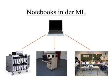 Notebooks in der ML. Dr. Roland Berger, Maximilian-Lutz-Realschule, Besigheim.