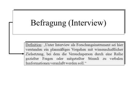 Befragung (Interview)