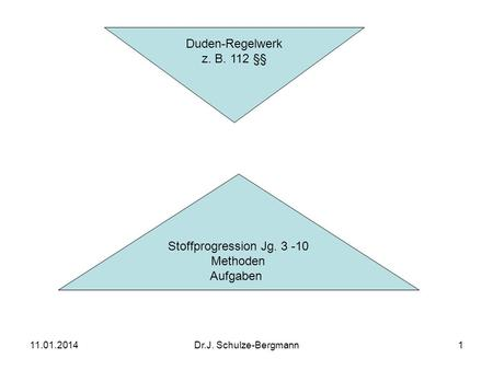 Duden-Regelwerk z. B. 112 §§ Stoffprogression Jg Methoden
