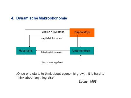 4. Dynamische Makroökonomie Once one starts to think about economic growth, it is hard to think about anything else Lucas, 1988. HaushalteUnternehmen Konsumausgaben.