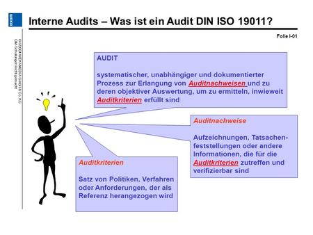 Interne Audits – Was ist ein Audit DIN ISO 19011?