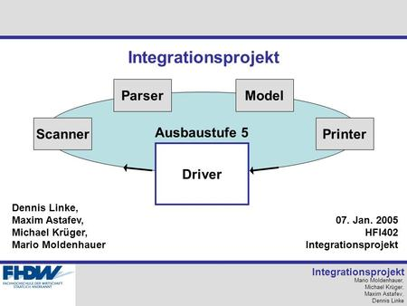 Integrationsprojekt Parser Model Ausbaustufe 5 Scanner Printer Driver