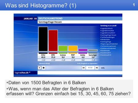 Optimale Histogramme Daniel Aigner