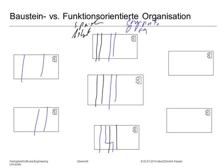 Fachgebiet Software Engineering Übersicht © 23.01.2014 Albert Zündorf, Kassel University Baustein- vs. Funktionsorientierte Organisation.