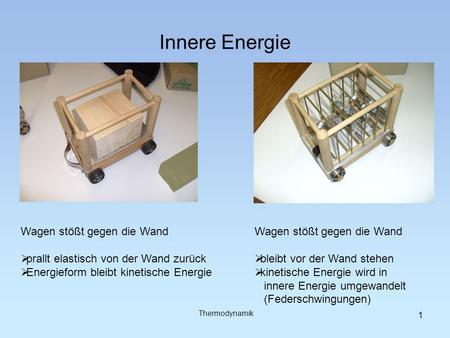 Innere Energie