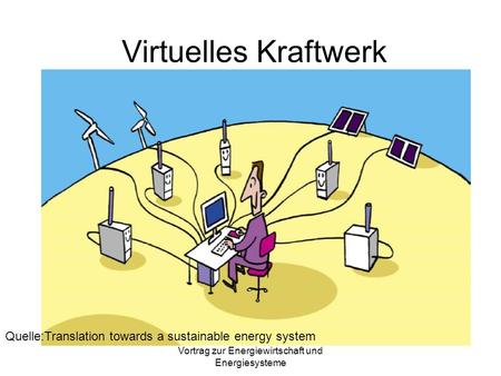 Vortrag zur Energiewirtschaft und Energiesysteme Virtuelles Kraftwerk Quelle:Translation towards a sustainable energy system.