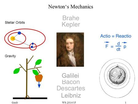 Newton's Mechanics Stellar Orbits Gravity Leibniz Galilei Gaub1WS 2014/15.