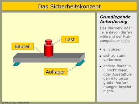 Bodenmechanik und grundbau ii ss 2010 ppt herunterladen for Tragwerkslehre 1