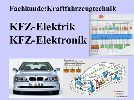 fachkunde kraftfahrzeugtechnik kfz elektrik kfz elektronik ppt video online herunterladen. Black Bedroom Furniture Sets. Home Design Ideas