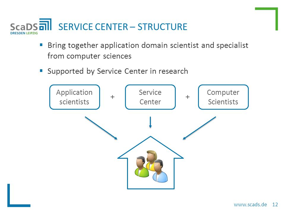 Service Center: Support and research topics  Central contact point for addressing current and future Big Data challenges  Service Center as a Single Point of Contact  Modular and service-oriented approach  Research topics aligned with the needs of the users  Set up cross-disciplinary service portfolio  Problem oriented concepts and solutions  Support and operation (prototypes)  Holistic approach aligned with the international state-of-the- art research (exchange of information with other projects) BIG DATA SERVICES AND SOLUTIONS www.scads.de 13