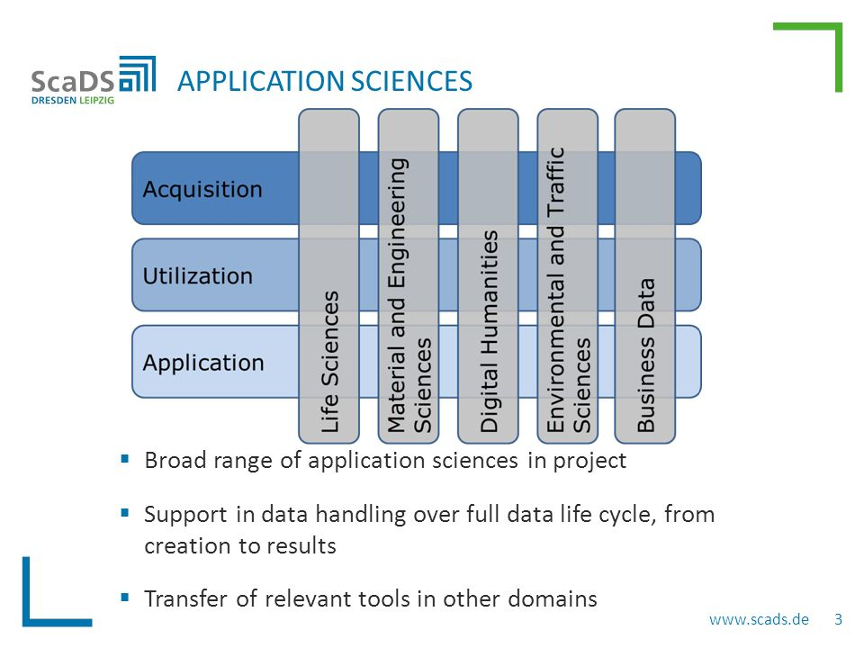 COMPUTER SCIENCES RESEARCH  Big Data topics in computer science  Cross-cutting topics to support data/content and its handling www.scads.de 4