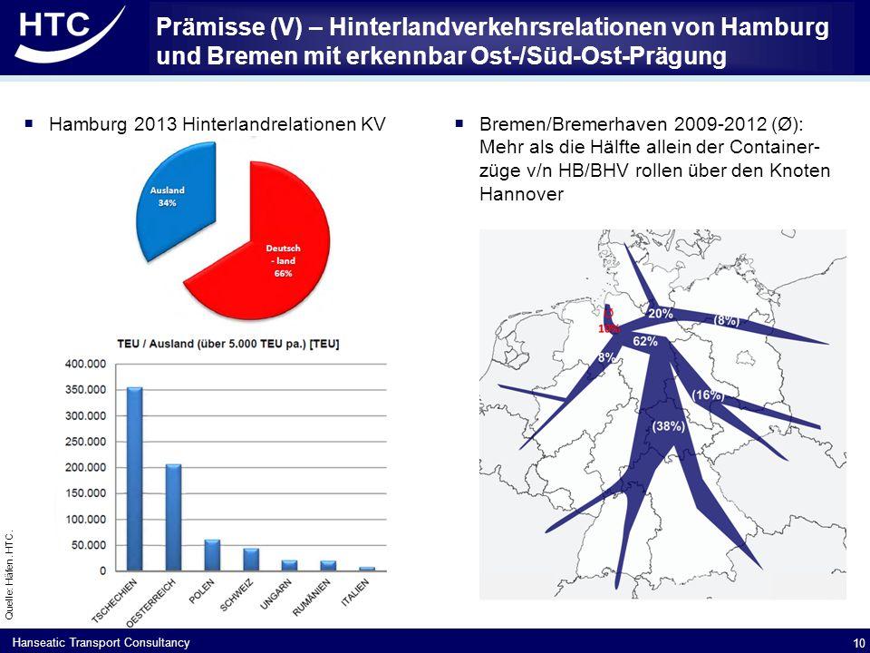 Hanseatic Transport Consultancy Fazit: Hinterlandverkehr der Schiene überfordert vsl.