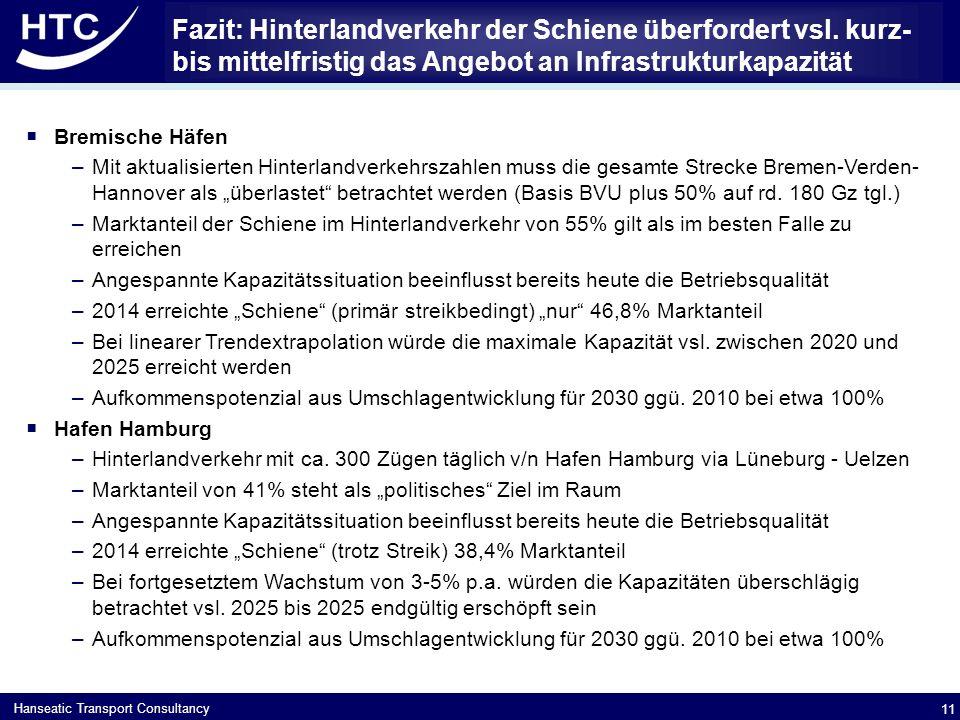 Hanseatic Transport Consultancy Überblick 12 Prämissen der Marktentwicklung Kriterien zur Ermittlung der verkehrlichen Werte der Varinaten Team Kriterien zur Ermittlung der verkehrlichen Werte der Varianten