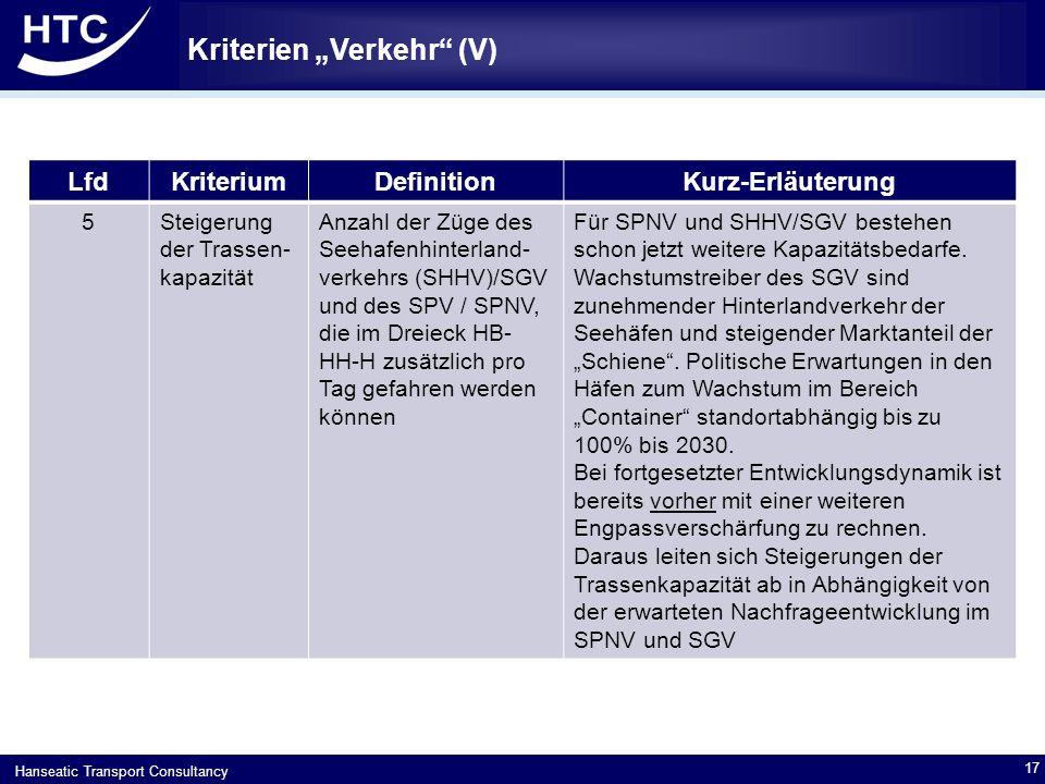"""Hanseatic Transport Consultancy Kriterien """"Verkehr (VI) 18 LfdKriteriumDefinitionKurz-Erläuterung 6FinanzbedarfInvestitionsbedarf für die Fertigstellung einer Variante (""""je kleiner, je besser ) Steuerfinanzierte Investitionsmittel sind und werden a.o."""