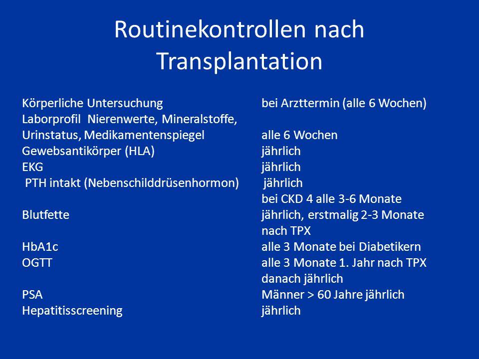 Routinekontrollen nach Transplantation Körperliche Untersuchungbei Arzttermin (alle 6 Wochen) Laborprofil Nierenwerte, Mineralstoffe, Urinstatus, Medikamentenspiegelalle 6 Wochen Gewebsantikörper (HLA)jährlich EKGjährlich PTH intakt (Nebenschilddrüsenhormon) jährlich bei CKD 4 alle 3-6 Monate Blutfettejährlich, erstmalig 2-3 Monate nach TPX HbA1calle 3 Monate bei Diabetikern OGTTalle 3 Monate 1.