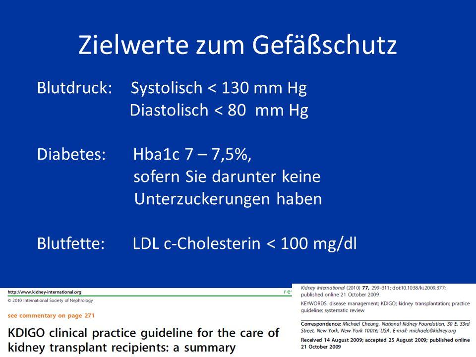 Zielwerte zum Gefäßschutz Blutdruck: Systolisch < 130 mm Hg Diastolisch < 80 mm Hg Diabetes: Hba1c 7 – 7,5%, sofern Sie darunter keine Unterzuckerungen haben Blutfette: LDL c-Cholesterin < 100 mg/dl