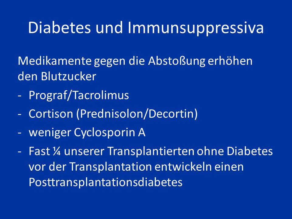 Diabetes und Immunsuppressiva Medikamente gegen die Abstoßung erhöhen den Blutzucker -Prograf/Tacrolimus -Cortison (Prednisolon/Decortin) -weniger Cyclosporin A -Fast ¼ unserer Transplantierten ohne Diabetes vor der Transplantation entwickeln einen Posttransplantationsdiabetes