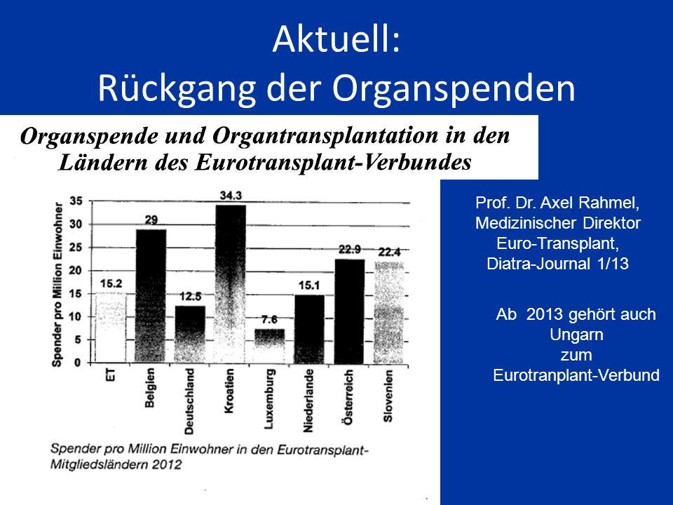 Aktuell: Rückgang der Organspenden P Ab 2013 gehört auch Ungarn zum Eurotranplant-Verbund Prof.