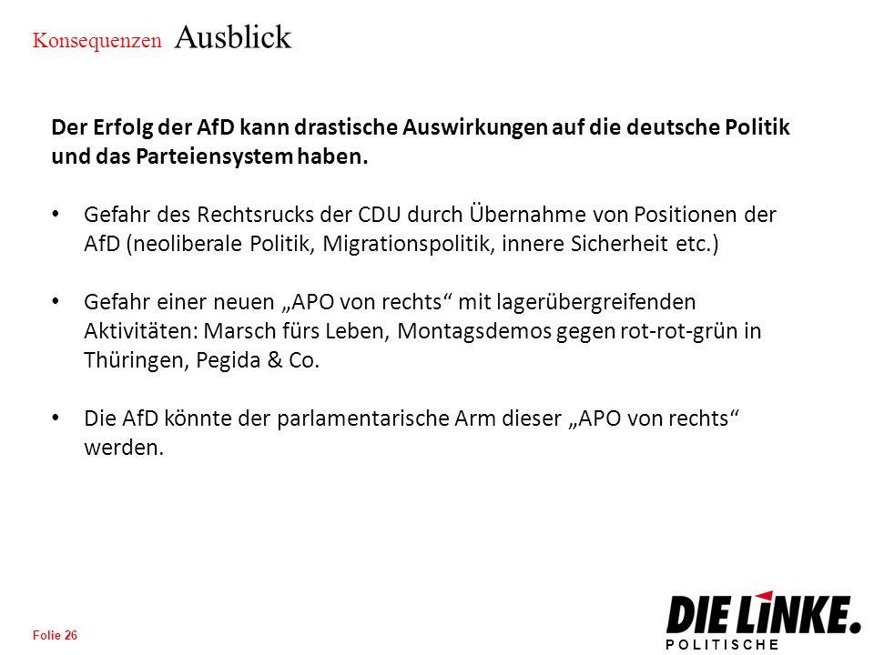 POLITISCHE BILDUNG Folie 27 Nicht defensiv sein.DIE LINKE muss aktiv gegen die AfD vorgehen.