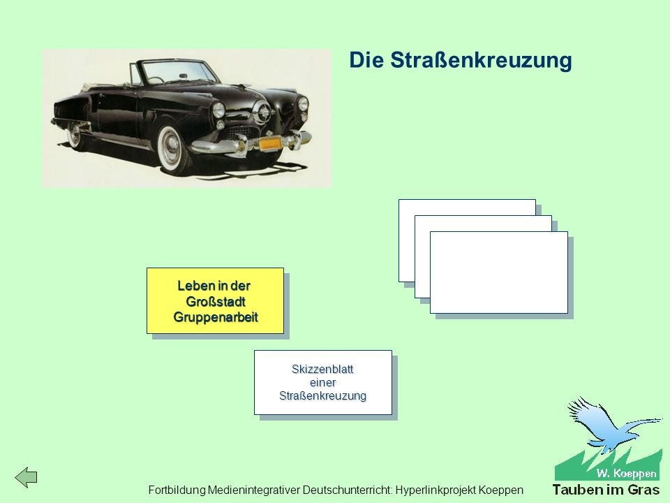 Fortbildung Medienintegrativer Deutschunterricht: Hyperlinkprojekt Koeppen A