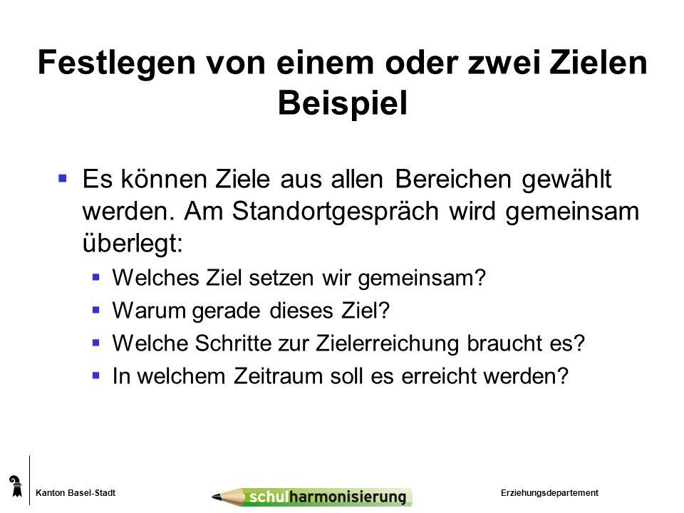 Kanton Basel-Stadt Erziehungsdepartement Selbsteinschätzung: Blick auf die Eigenverantwortung Zu den Fächern Zum Lernen