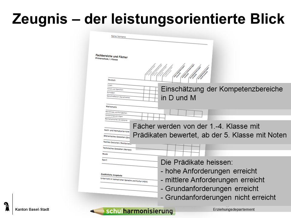Kanton Basel-Stadt Zeugnisse und Lernberichte  Die datierten und beurteilten Tests werden den Schülerinnen und Schülern abgegeben (Aufbewahrungspflicht liegt bei der Schülerin, dem Schüler).