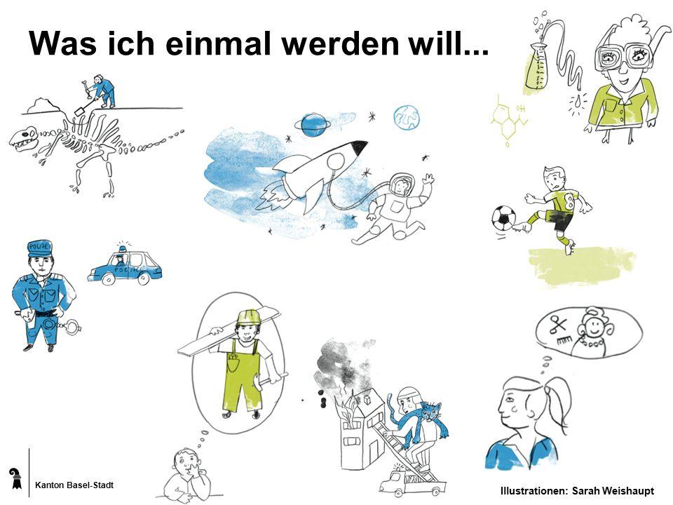 Kanton Basel-Stadt Ziele des Abends  Sie kennen für Kindergarten und 1.-3.