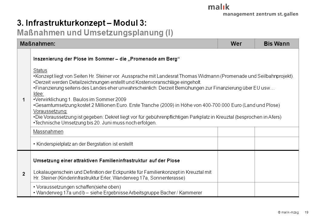 """20© malik-mzsg Maßnahmen:WerBis Wann 3 Umsetzen der längsten Rodelbahn Südtirols Plan: Fertigstellung des Forstweges bis Ende 2009; wünschenswert ist die Vorbereitung einer """"Nachtrodelbahn ."""