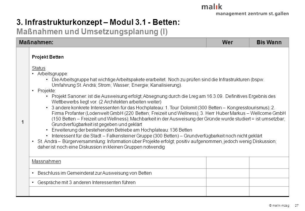 28© malik-mzsg Inhaltsverzeichnis 1.Touristisches Leistungsprogramm – Modul 1 2.Mobilitätskonzept – Modul 2 3.Infrastrukturkonzept – Modul 3 4.Innenmarketing und Qualitätsmanagement – Modul 4 5.Außenmarketing und Branding – Modul 4 6.Umsetzungsorganisation 7.Nächste Schritte 8.Ideenspeicher / zu prüfen