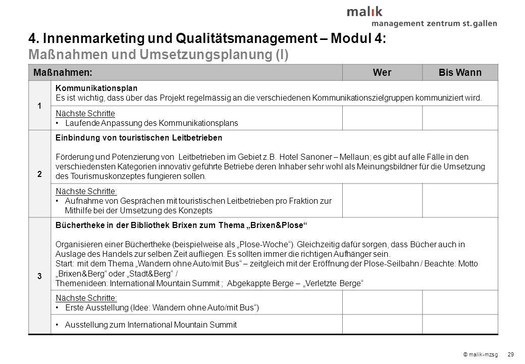 30© malik-mzsg Maßnahmen:WerBis Wann 3 Inszenierung der Plose in Brixen Status Beurteilung Hr.