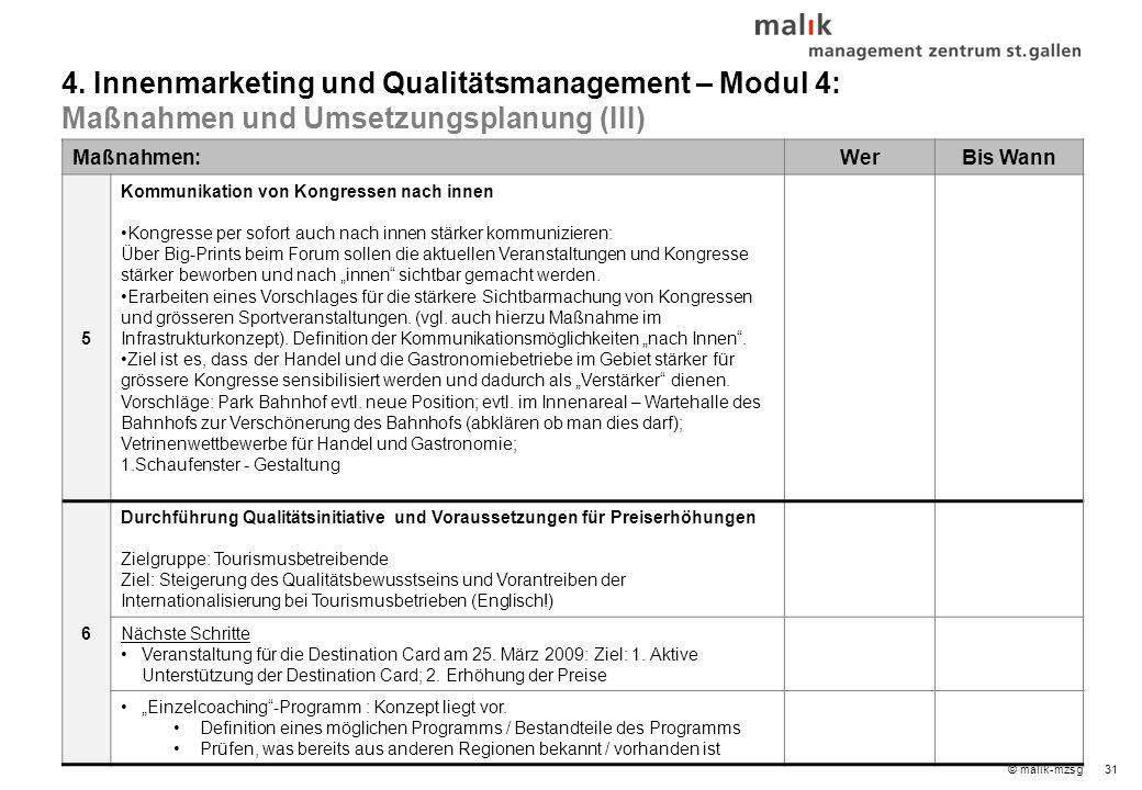 32© malik-mzsg Maßnahmen:WerBis Wann 7 Erweiterung des Konzepts auf umliegende Gemeinden Erarbeitung von Möglichkeiten der Erweiterung des Konzepts auf benachbarte Gemeinden (Bsp.