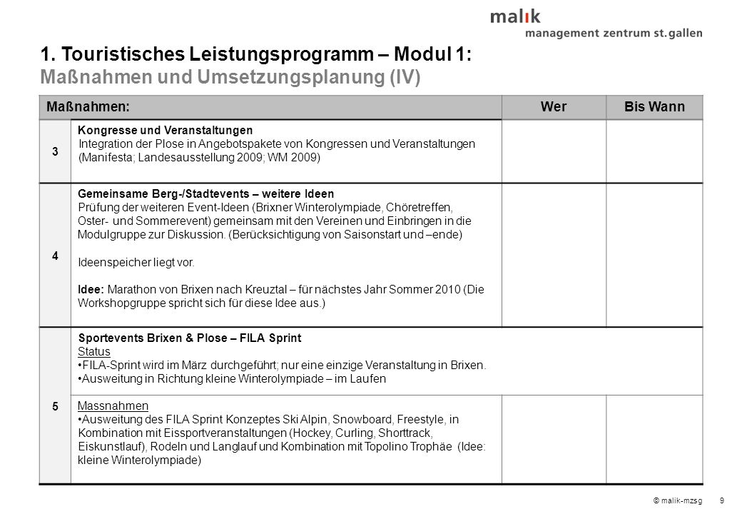 © malik-mzsg10 Maßnahmen:WerBis Wann 6 Hüttenangebot Status Gute Initiativen einzelner Hütten, jedoch eher nur punktuell.