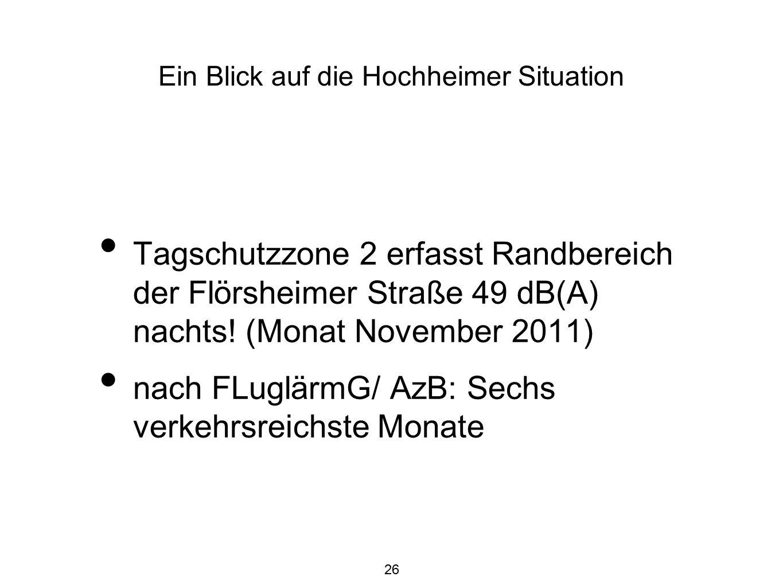 27 Forderungen Der aktive wie passive Schallschutz muss sämtlichst umgesetzt sein, bevor eine Inbetriebnahme des Flughafens erfolgt, zeitliche Streckung und Verzögerung sind nicht hinnehmbar, da krankmachende Wirkungen eintreten Nachtflugverbot als Maßnahme des aktiven Schallschutzes unerlässlich von 22:00 bis 6:00 Verlärmung weiter Teile des Rhein- Main-Gebiets nicht hinnehmbar Ausweitung von Übernahme- und Absiedelungsansprüchen, Stilllegung der Bahn bis dass Schallschutz umgesetzt und planerische Konfliktbewältigung erfolgt ist