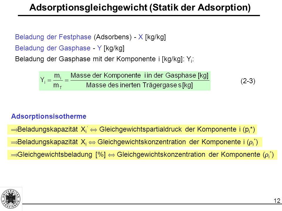 13 Adsorptionsgleichgewicht (Statik der Adsorption) Adsorptionsisotherme Beladungskapazität des Adsorbens  Gleichgewichtspartialdruck der Komponente i ( ).