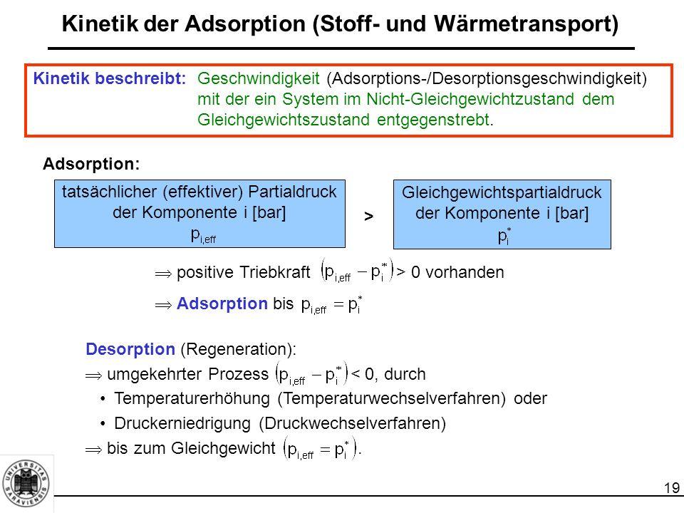 20 Adsorptions-/Desorptionsgeschwindigkeit :  abhängig von den miteinander gekoppelten, instationären Stoff- und Wärmetransportvorgängen (Stoff- und Wärmetransportwiderstände).
