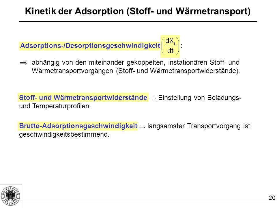 21 Kinetik der Adsorption (Stoff- und Wärmetransport) Adsorption am Beispiel eines gasförmigen Adsorptivs i an zeolithischen Molekularsieben: (a) Stofftransportvorgänge