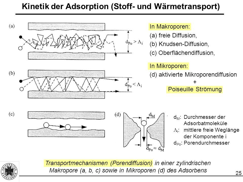 26 Transportvorgänge (bestimmen den zeitlichen Verlauf der Adsorption) äußere Stoff- und Wärmetransportmechanismen am Einzeladsorbenskorn (also im Bereich des Grenzfilms um das Korn), innere Stoff- und Wärmetransportmechanismen im Porensystem des Einzelkorns, Stoff- und Wärmetransport im Adsorbensfestbett (Dynamik der Adsorption).