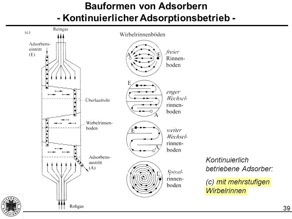 40 Bauformen von Adsorbern - Kontinuierlicher Adsorptionsbetrieb - Kontinuierlich betriebene Adsorber: (d) mit einem Wirbelrinnenkanal.