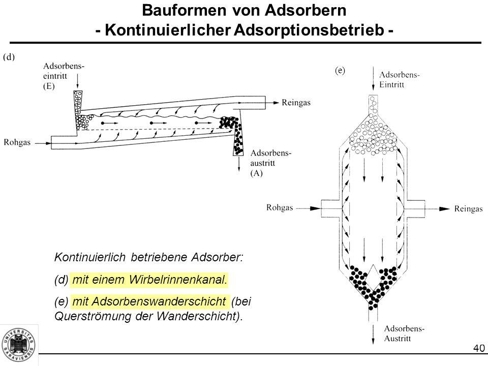 41 Bauformen von Adsorbern - Kontinuierlicher Adsorptionsbetrieb - mehrstufige Wirbelschicht mit Adsorbenswanderschicht (Gegenstrom-Adsorber) Rotoradsorber bevorzugt zur Abluftreinigung eingesetzt.